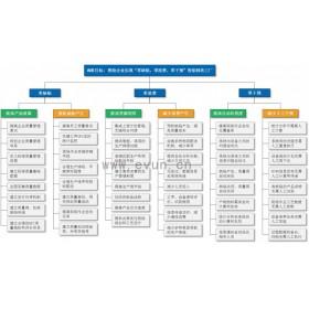 易云科技MES智能制管理解决方案 生产管理系统