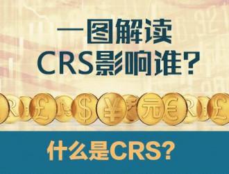 一图解读中国将通过CRS掌握居民在101个国家地区账户信息