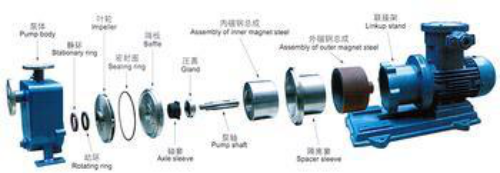 自吸泵结构原理