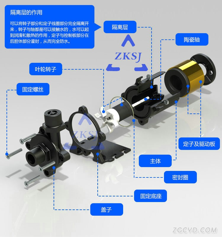 新能源汽车水泵 dc50d 扬程8米 24v设备供电