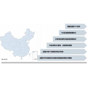 深圳连锁餐饮门店检查标准设计